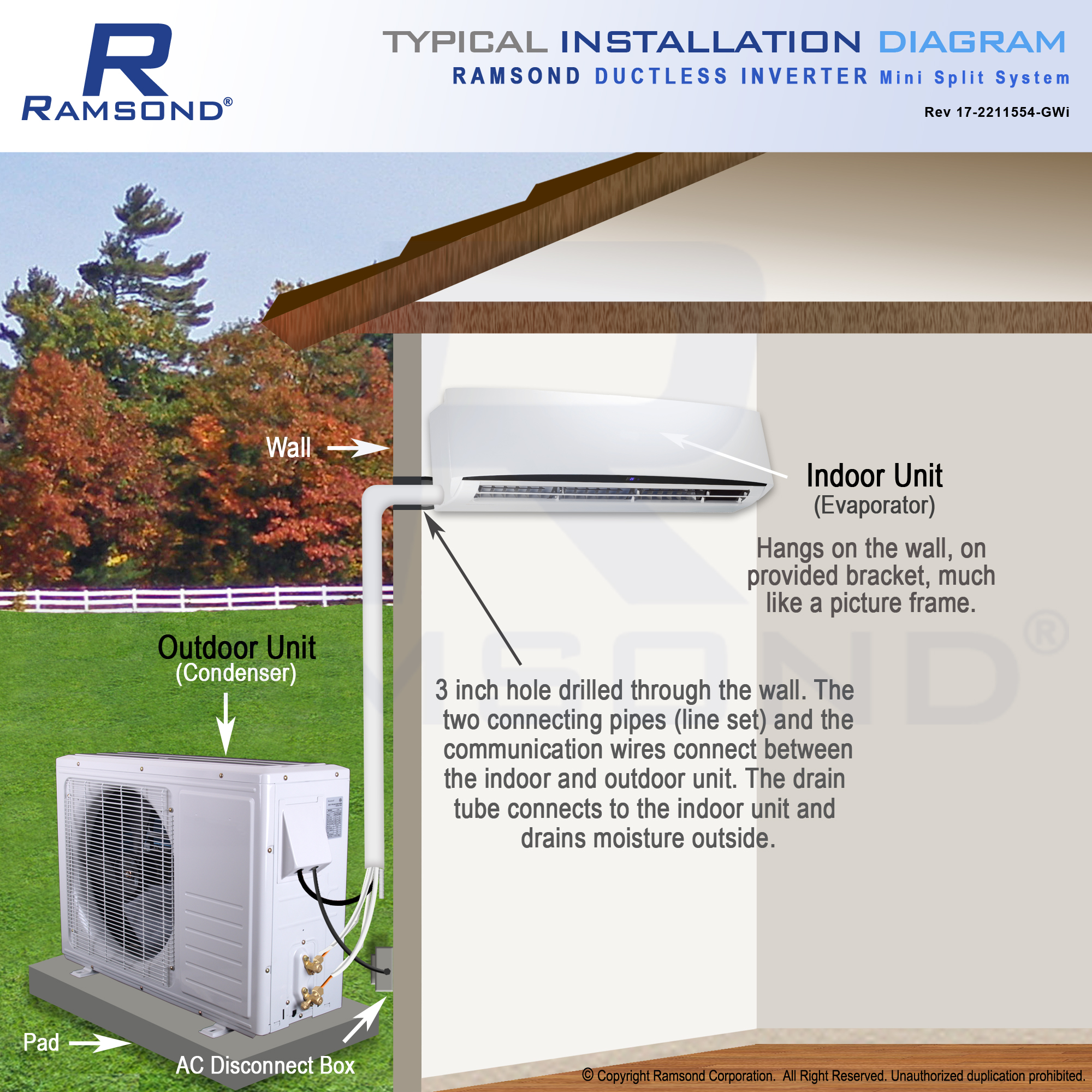 Ramsond 27seg Inverter Ductless Mini Split Ac Heat Pump Outside A C Condenser Unit Wiring Diagram Typical Install