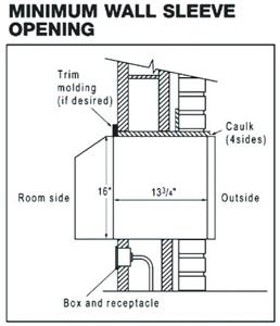 Ramsond KCD-45/Ba Minimum Wall Sleeve Opening