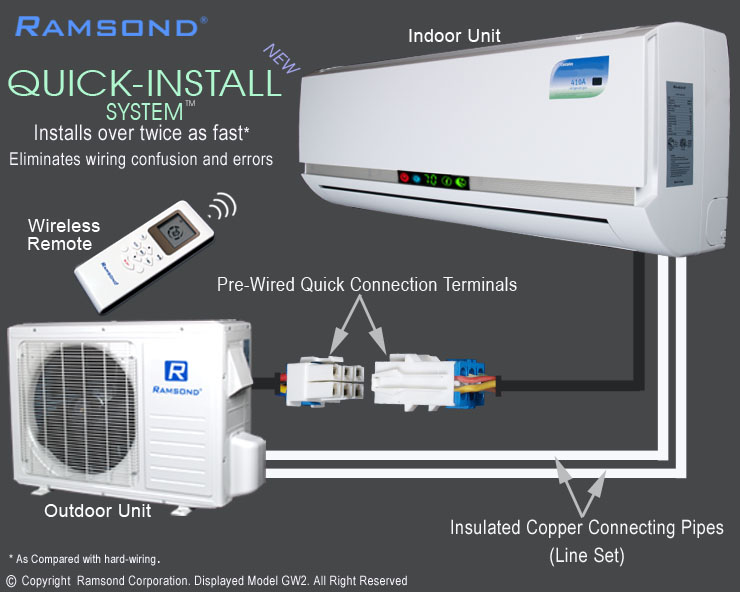 Ramsond 37GW2 Ductless Mini Split AC & Heat Unit | AC World